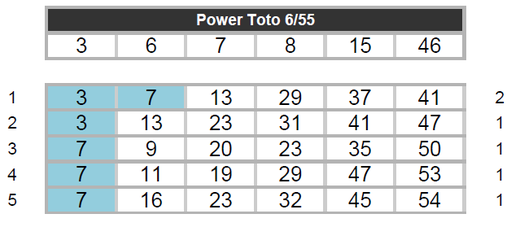 6-55 power 20160803.png